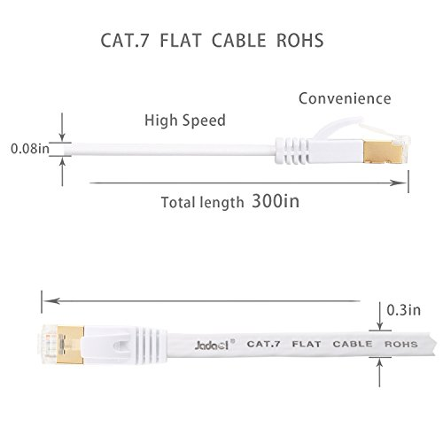 Jadaol Cat 7 Ethernet Cable 25 ft White –Shielded (STP) Computer Cable With Snagless Rj45 Connectors– 25 feet White (7.62 Meters) by Jadaol (Image #1)