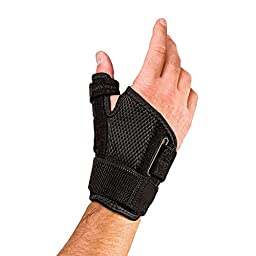 Wrist Brace Thumb Stabilizer Splint Guard, Reversible, Single (1), One Size, Carpal Tunnel, Right and Left Hand, 3 Straps Adjustable, Fits Around Wrist 5.5 - 10.5 Inches