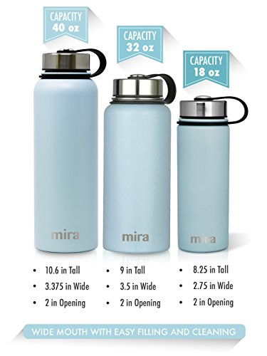 MIRA Stainless Steel Vacuum Insulated Wide Mouth Water Bottle | Thermos Flask Keeps Water Stay Cold for 24 hours, Hot for 12 hours | Metal Bottle with BPA free cap