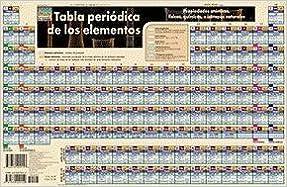 Tabla periodica de los elementos propiedades atomicas fisicas flip to back flip to front urtaz Image collections