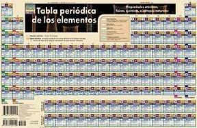 Tabla periodica de los elementos propiedades atomicas fisicas tabla periodica de los elementos propiedades atomicas fisicas quimicas e isotopos naturales quickstudy en espanol amazon barcharts inc urtaz Image collections
