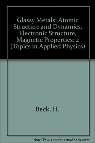 Magnetic field and moments