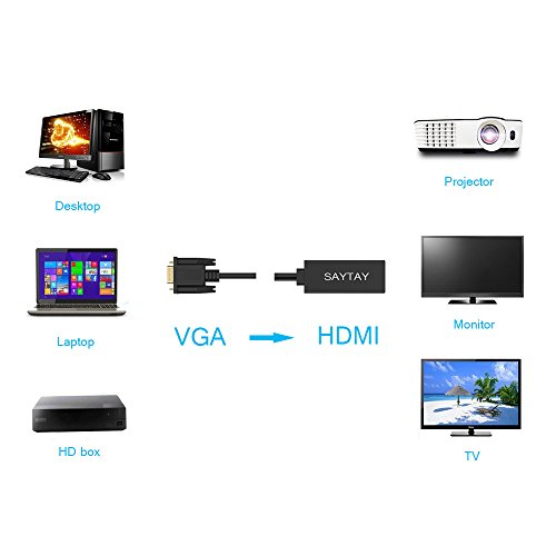 VGA TO HDMI,SAYTAY VGA to HDMI Adapter with USB for Power and Audio 1080p HD Scaler Converter Cable for Laptop Desktop TV by SAYTAY (Image #2)