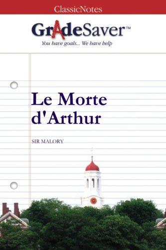 Essay Proposal Examples Le Morte Darthur Study Guide Sample High School Admission Essays also Thesis Statement In Essay Le Morte Darthur Essays  Gradesaver Apa Format Essay Paper
