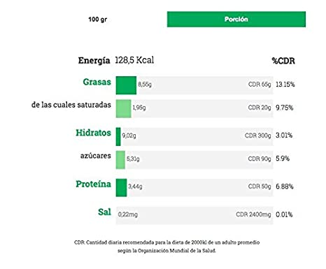 Natural Granola 100% Natural, sin azúcar añadido.325 gr (Bayas de goji, jengibre y canela): Amazon.es: Alimentación y bebidas