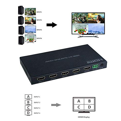 Eazy2Hd HDMI 4X1 Quad Multi-viewer Switcher Support 5 Display Modes, IR Remote and RS-232 Control,1080p,HDMI 1.4b,HDCP1.4