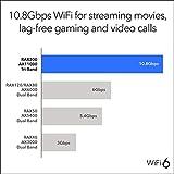 NETGEAR Nighthawk Stream WiFi 6 Router