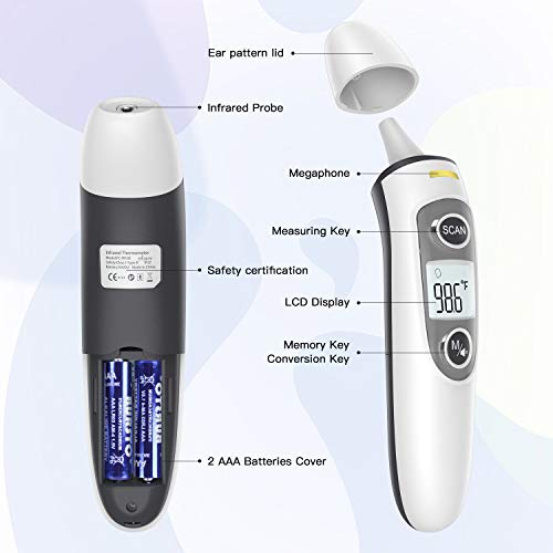 Infrared Thermometer for Adults,Forehead and Ear Thermometer for Fever, Babies, Children, Adults, Indoor and Outdoor Use