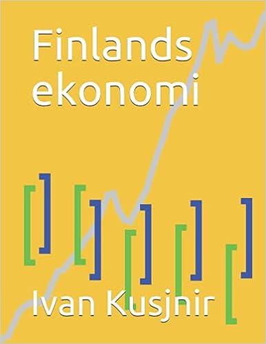 Finlands ekonomi