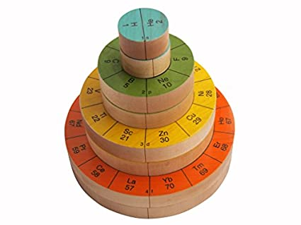 Amazon periodic round table prt 150 3 dimensional periodic periodic round table prt 150 3 dimensional periodic table urtaz