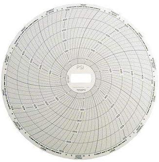 Davis Supco 7D500PSI Chart Recorder Paper 6 Dia 7-Day 500 Psi 60/Bx [並行輸入品]