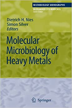 VERIFIED Molecular Microbiology Of Heavy Metals (Microbiology Monographs). motor blood expand carcasa marcha formas Honda College