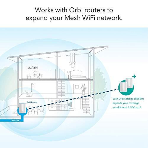 NETGEAR Orbi Ultra-Performance Whole Home Mesh Wi-Fi