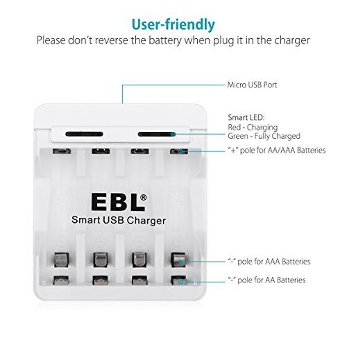 EBL Mini USB Battery Charger with USB Cable for Ni-MH Ni-CD AA AAA Rechargeable Batteries