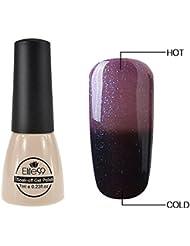 Elite99 Thermal Temperature Color Changing Gel Polish Soak Off UV LED Nail Polish Manicure Nail Art 7ml - 9047