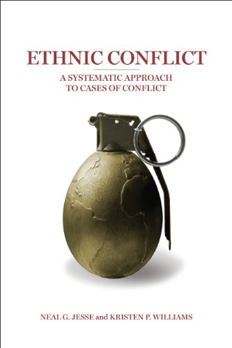 ethnic-conflict-a-systematic-approach-to-cases-of-conflict