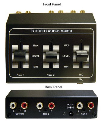 All-In-1 Digital/Analog Audio Format Converter