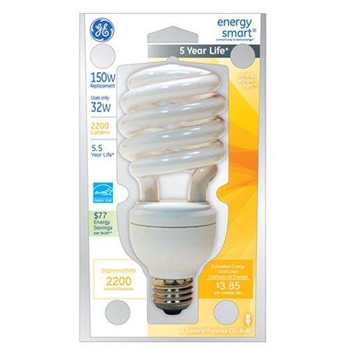 GE Lighting 24684 replacement 2100 Lumen