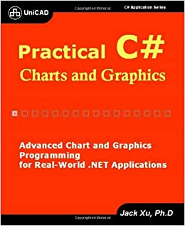 C CHARTS AND GRAPHICS PDF DOWNLOAD