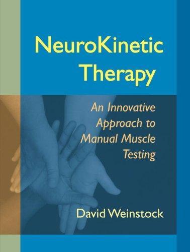 Muscle Testing Ebook