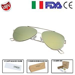 ITDOCO Retro 40s Round Sunglasses with UV400 Protection