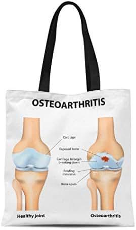 Semtomn Canvas Tote Bag Shoulder Bags Osteoarthritis Arthritis Pain within Joint Degenerative Disease Cartilage Becomes Women's Handle Shoulder Tote Shopper Handbag