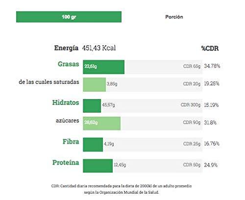 Barritas energéticas -Natural Athlete- 100% natural y orgánico, sin azúcar añadido. Pack 12x40grmanzana): Amazon.es: Alimentación y bebidas