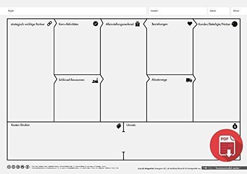 Business Model Canvas Block, Vorlage, Deutsch | Geschäftsmodell ...