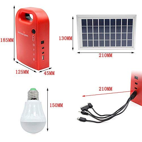 Solar Dc Home Lighting System in US - 7