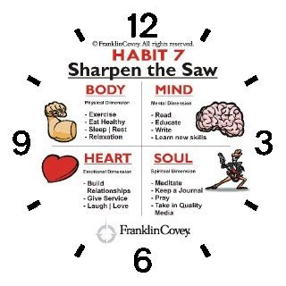 Amazon.com: Habit 7 - Sharpen the Saw (English Text) - DELUXE TWO ...