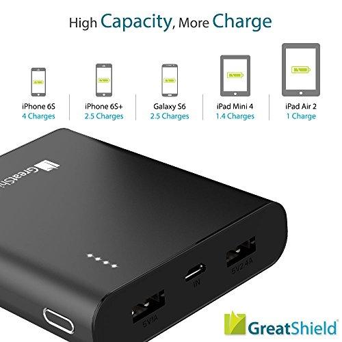 GreatShield 10000 mAh Powertank - carga rápida 3.4 A Dual USB salida [5 V/1 A y 5 V/2 A] carcasa de aluminio portátil cargador de batería externa Power Bank ...