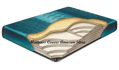 California King Comfort Supreme Waveless Waterbed Mattress by Boyd's