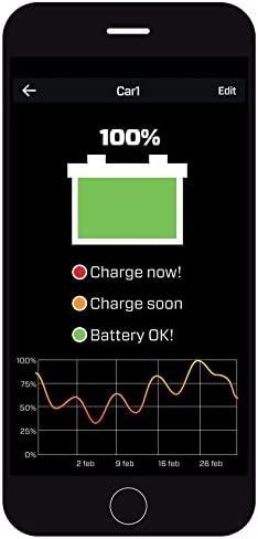CTEK 40-149 CTX Battery Sense Monitor works with Android /& Apple Phone
