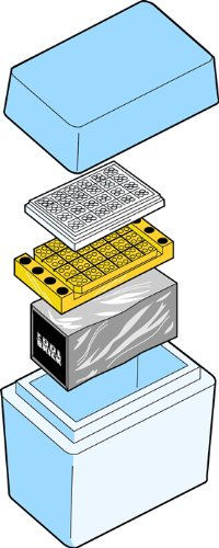 CoolSafe System for 96-well Microplates