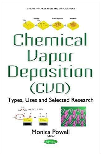 amazon chemical vapor deposition types uses and selected