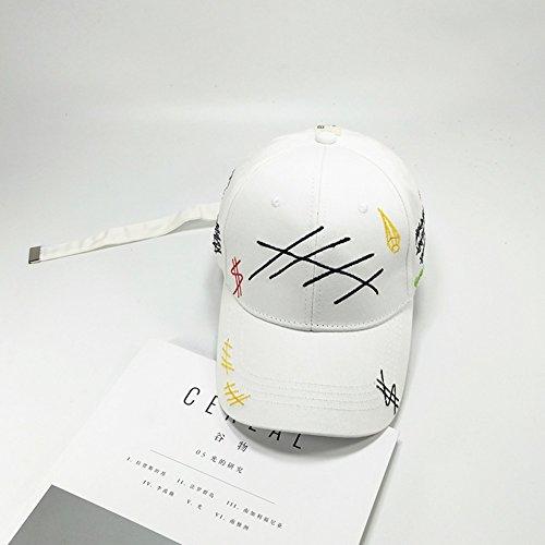 sheng Visera de la moda del garabato de la gorra de béisbol del estudiante de Jolly Cap del verano