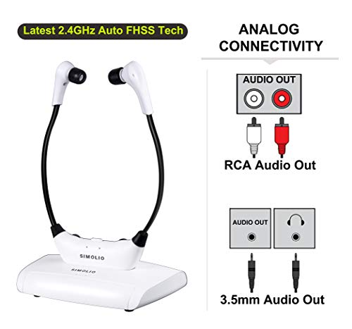 Simolio Simolio Wireless TV Headsets, TV Hearing Devices, Hearing Assistance TV Listening Headphones System for Seniors, in-Ear Wireless TV Headphone with Extra Soft Earbuds, TV Sound Amplifier (SM-823) price tips cheap