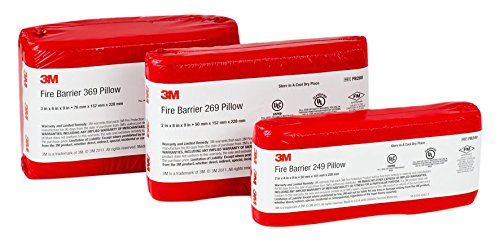 Image of 3M Fire Barrier Pillows FB269, Medium, 2 in x 6 in x 9 in (Pack of 16) Home Improvements