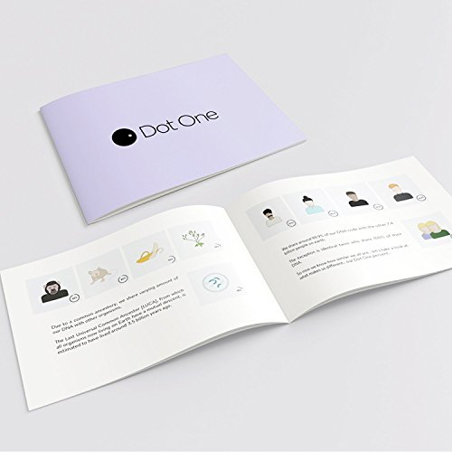 Dot One DNA Test Kit: DNA-Personalized Art Print powered by Helix by Helix DNA (Image #2)