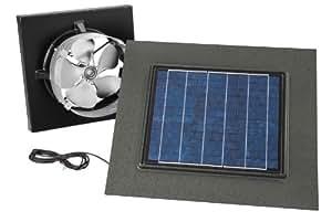 Broan 345goww Gable Or Remote Mount Solar Powered Attic