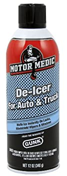 Top Automotive De-Icers