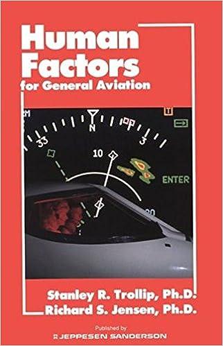 Amazon human factors manual for general aviationjs319005 human factors manual for general aviationjs319005 fandeluxe Images