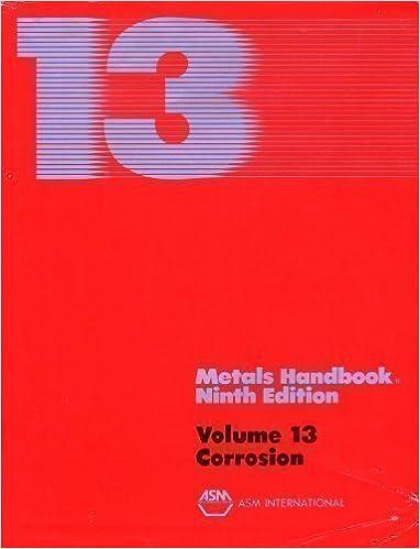 Metals Handbook, Ninth Edition: Volume 13 - Corrosion (ASM Handbook)