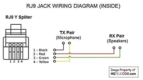 Cisco Rj9 Wiring Diagram - Wiring Diagram List on