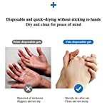 50ml Refreshing Hand Gel Antibacterial – Disposable Hand Sanitizer Gel,Long-lasting Anti-Bacterial Quick Drying Liquid Hand Soap, No Wash, Quick Drying for Hands Original Scent by ColorfulLaVie Antibiotics and Antiseptics First Aid Hand Sanitizers Health and Household Health Care