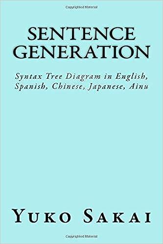 Sentence Generation Syntax Tree Diagram In English Spanish