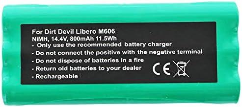 INTENSILO NiMH batteria 2500mAh Libero M606 M606-3 M607 M606-1 M606-4 per robot aspirapolvere Dirt Devil Fusion M611 M606-2 14.4V