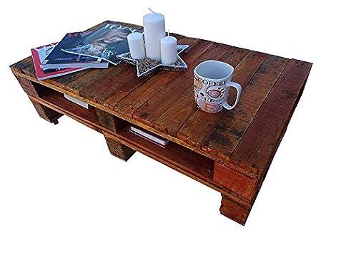 Mesa de centro con palets & Mesas Unicas, color Cerezo & para Cafe ...
