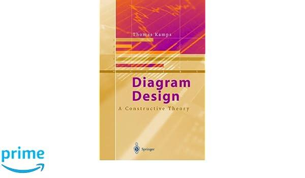 Diagram Design A Constructive Theory Thomas Kamps 9783642642470