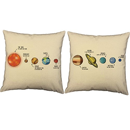 Set of 2 RoomCraft Outer Space Solar System Throw Pillow Covers 16x16 Square Natural Cotton Astronomy Shams by RoomCraft